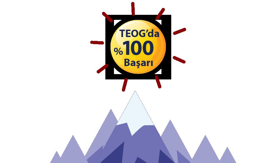 TEOG'da %100 Başarı
