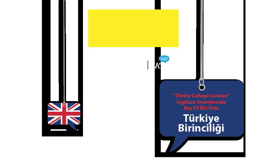 Oğuzkaan Koleji SAT Sınav Merkezi ve Collage Board Üyesi
