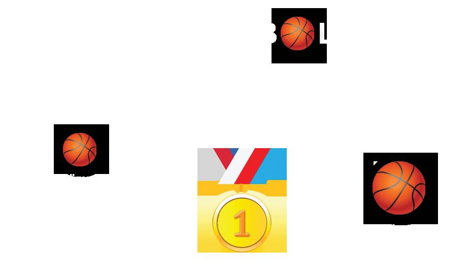Basketbol Genç Kızlarda Dünya ve Türkiye Dereceleri